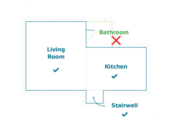 Living room includes any connected space such as kitchen, hallway or stairwell. If you can close the door you don't include it.